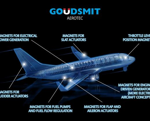 AS9100 CERTIFICERING VOOR GOUDSMIT MAGNETICS